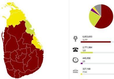 அனைத்து இலங்கை 2020 பொதுத் தேர்தல்- Final